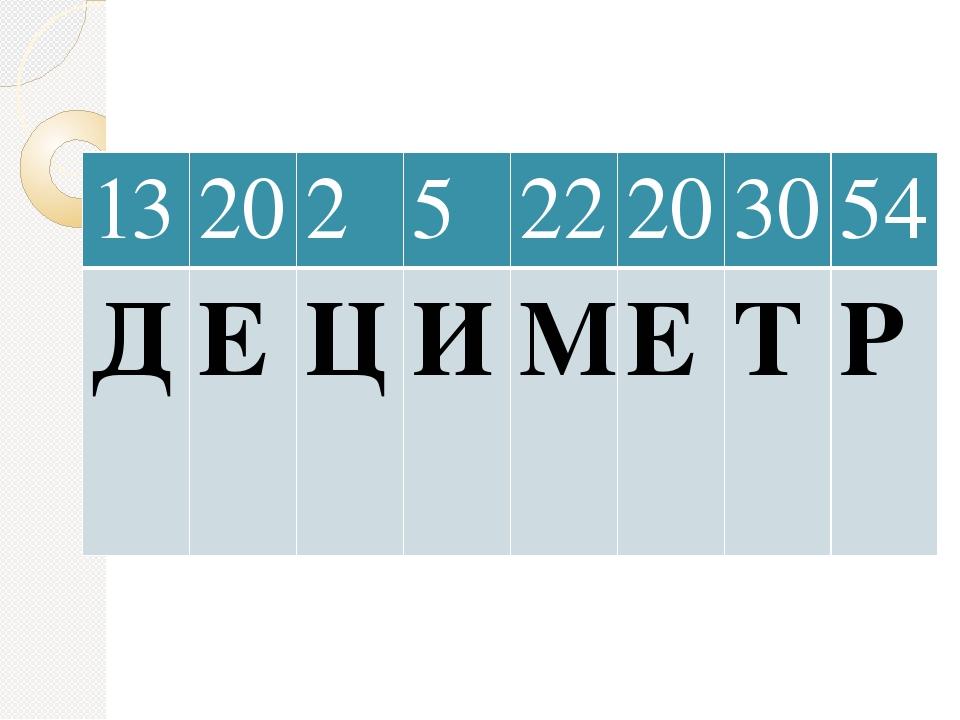 13 20 2 5 22 20 30 54 Д Е Ц И М Е Т Р