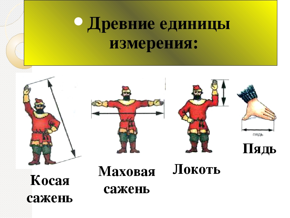 Древние единицы измерения: Косая сажень Маховая сажень Локоть Пядь