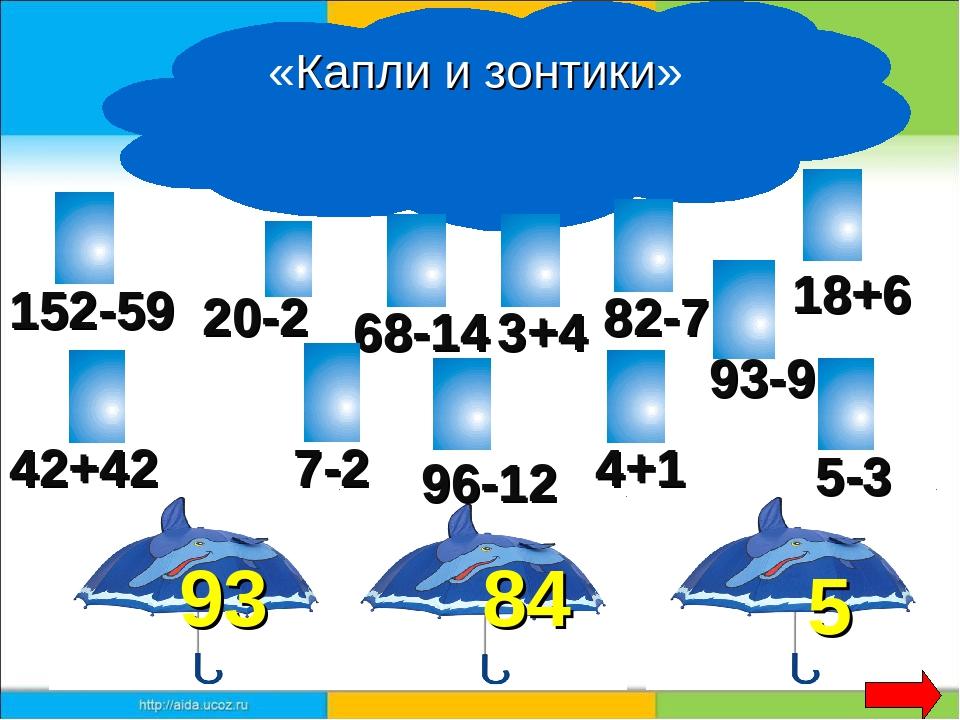«Капли и зонтики» 93 84 5 42+42 20-2 152-59 68-14 7-2 3+4 82-7 96-12 93-9 4+1...
