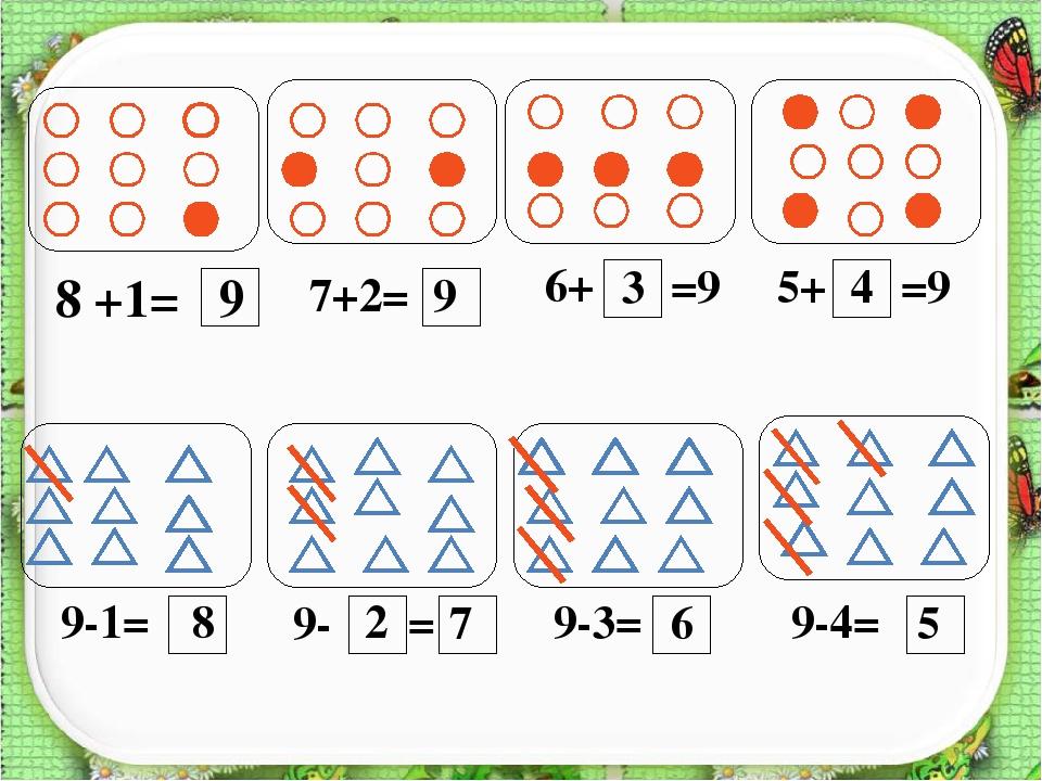 8 +1= 9 7+2= 9 6+ =9 5+ =9 9-1= 8 9- = 9-3= 9-4= 3 4 2 7 6 5 http://aida.ucoz.ru