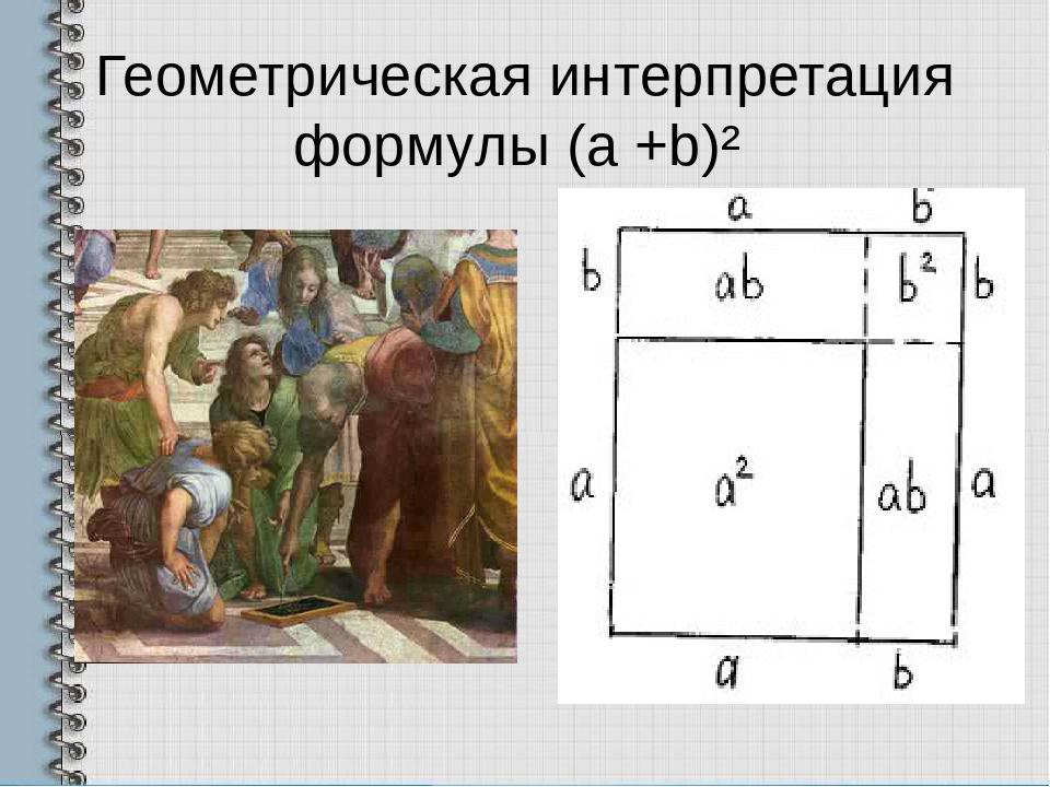 Геометрическая интерпретация формулы (a +b)²