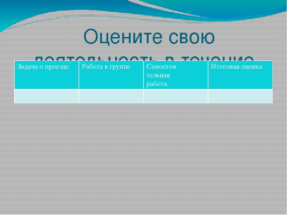 Оцените свою деятельность в течение урока Задача о проезде Работа в группе Са...