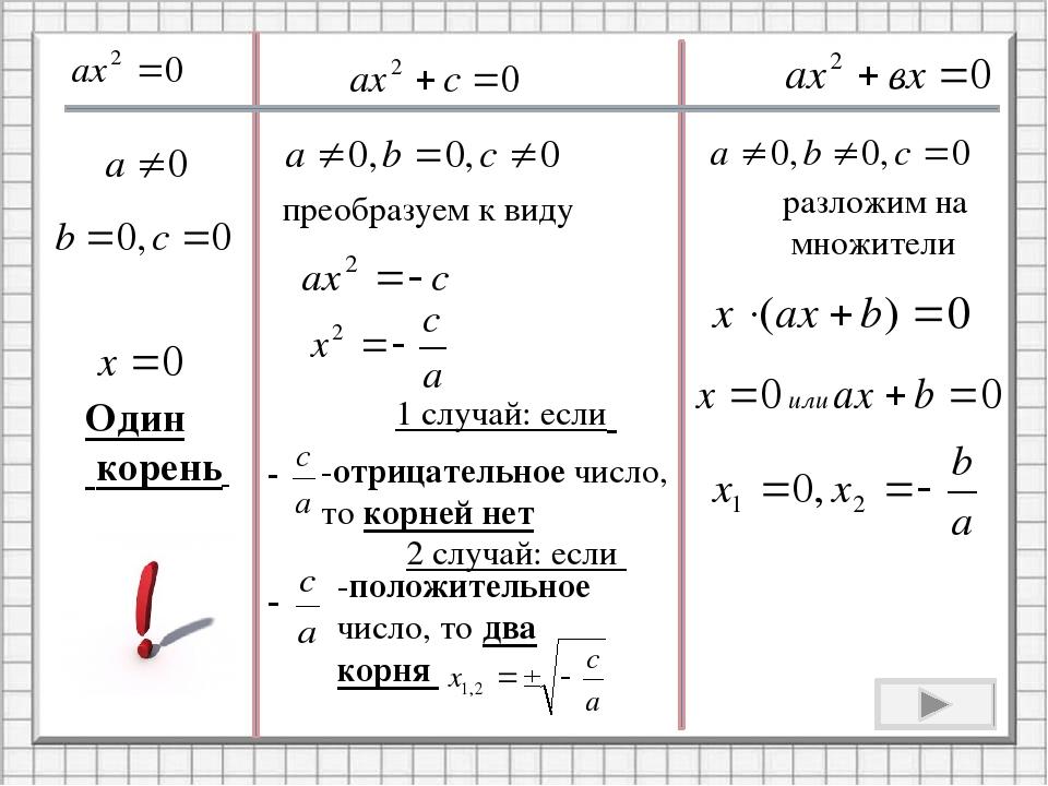 Один корень преобразуем к виду 1 случай: если -отрицательное число, то корней...
