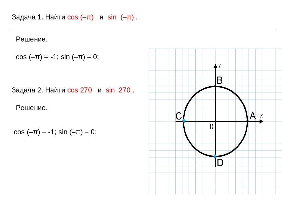 Задача 1. Найти cos (–π) и sin (–π) . Решение. cos (–π) = -1; sin (–π) = 0; З...