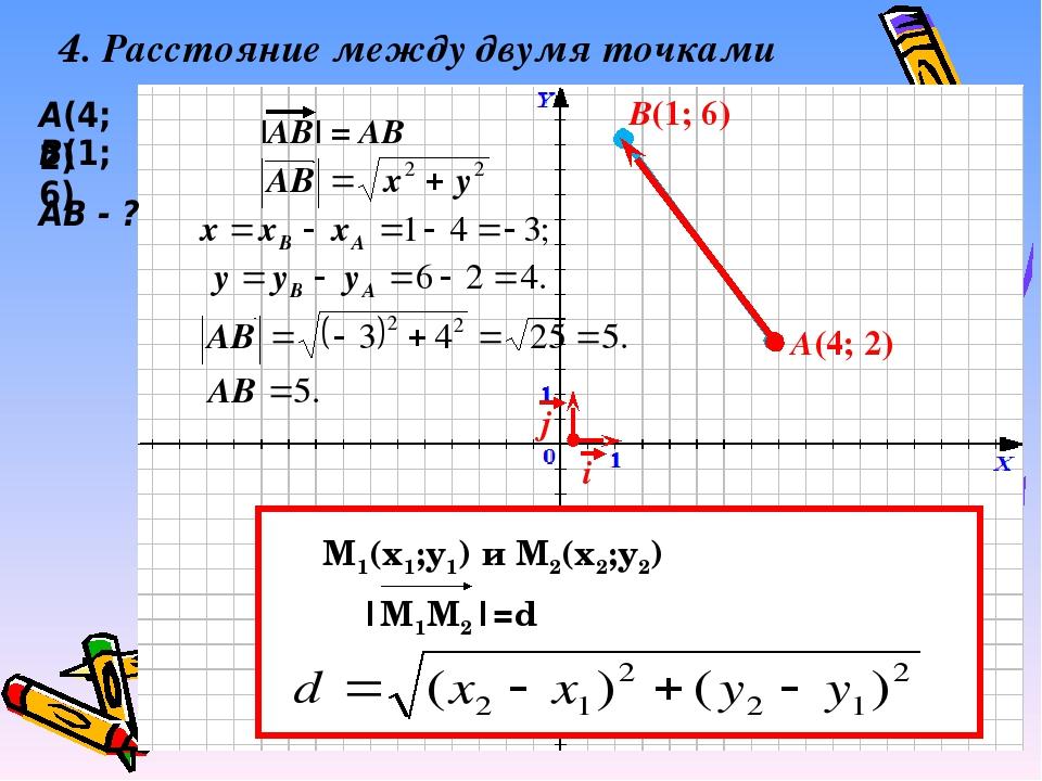 A(4; 2) B(1; 6) A(4; 2) В(1; 6) АВ - ? М1(х1;у1) и М2(х2;у2) 4. Расстояние ме...
