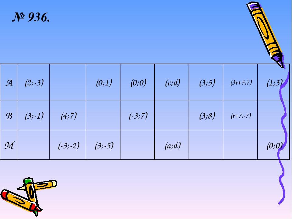 № 936. А (2;-3) (0;1) (0;0) (c;d) (3;5) (3t+5;7) (1;3) В (3;-1) (4;7) (-3;7)...
