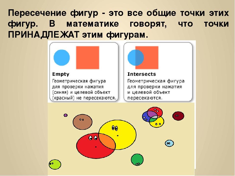 Пересечение фигур - это все общие точки этих фигур. В математике говорят, что...