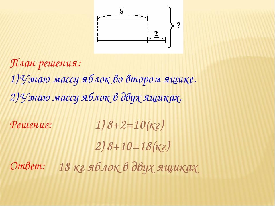 1) 8+2=10(кг) 2) 8+10=18(кг) План решения: 1) Узнаю массу яблок во втором ящи...