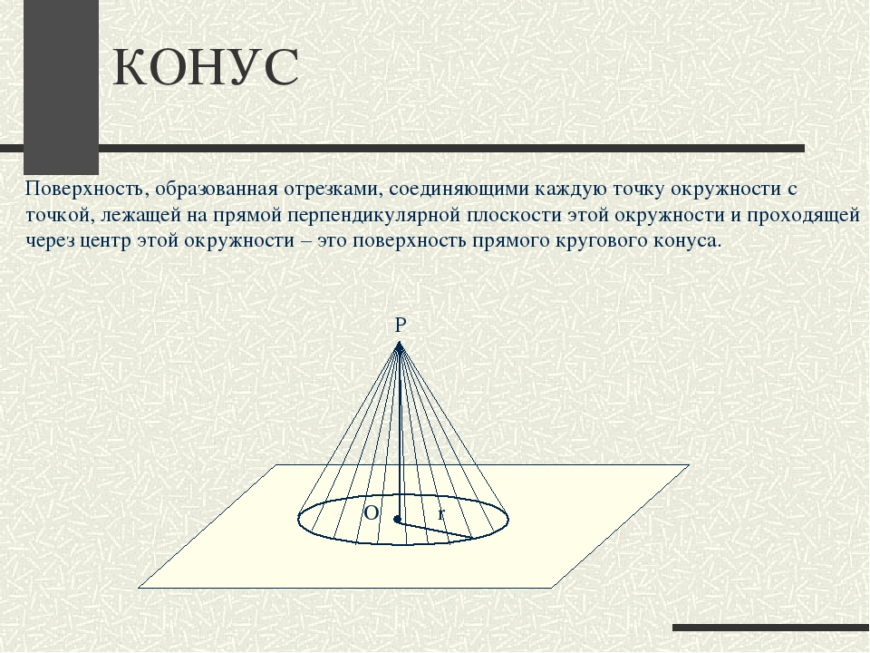 КОНУС Поверхность, образованная отрезками, соединяющими каждую точку окружнос...