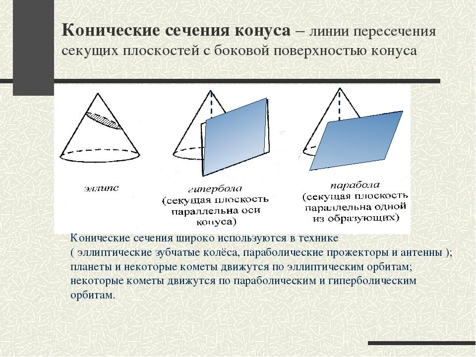 Конические сечения конуса – линии пересечения секущих плоскостей с боковой по...