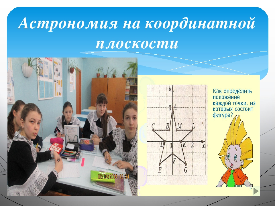 Астрономия на координатной плоскости