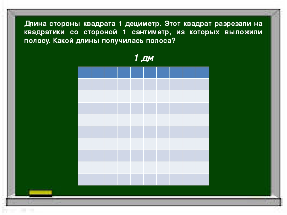 Длина стороны квадрата 1 дециметр. Этот квадрат разрезали на квадратики со ст...