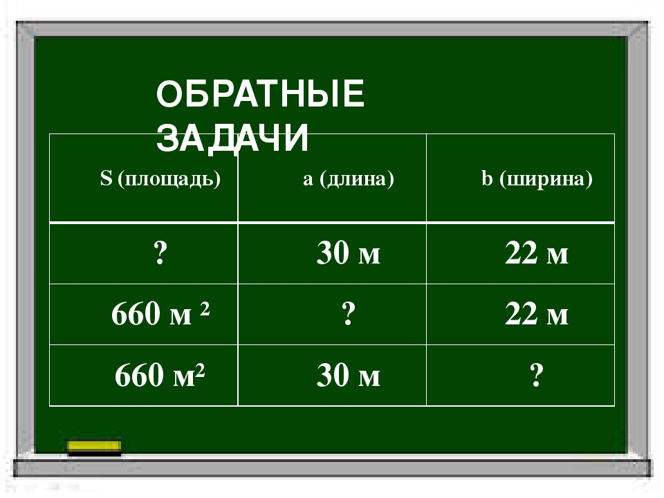 ОБРАТНЫЕ ЗАДАЧИ S (площадь) a (длина) b (ширина) ? 30 м 22 м 660 м ² ? 22 м 6...