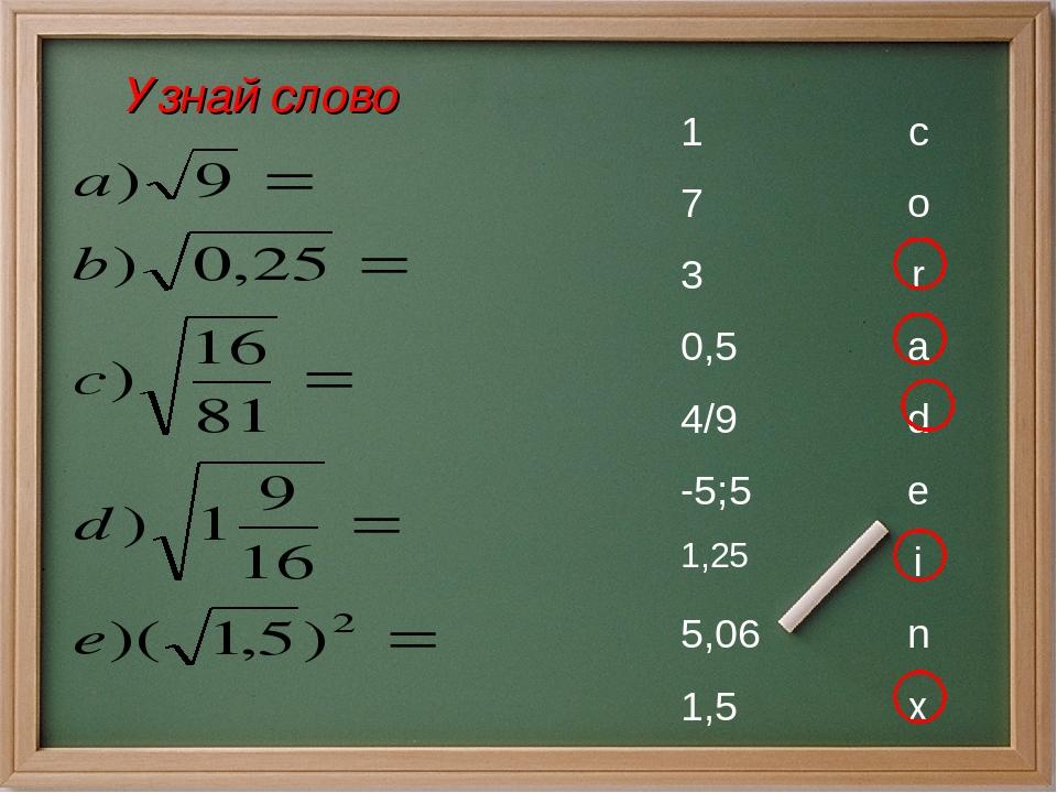 Узнай слово 1 c 7 o 3 r 0,5 a 4/9 d -5;5 e 1,25 i 5,06 n 1,5 x