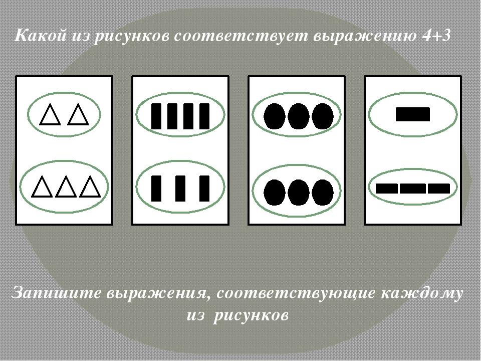 Какой из рисунков соответствует выражению 4+3 Запишите выражения, соответству...