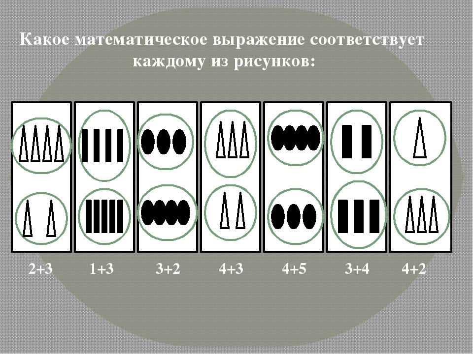 Какое математическое выражение соответствует каждому из рисунков: 2+3 1+3 3+2...