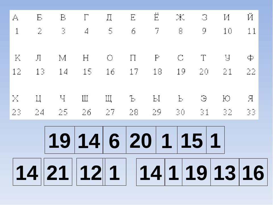 14 21 1 12 16 13 19 1 14 14 1 15 1 6 20 19