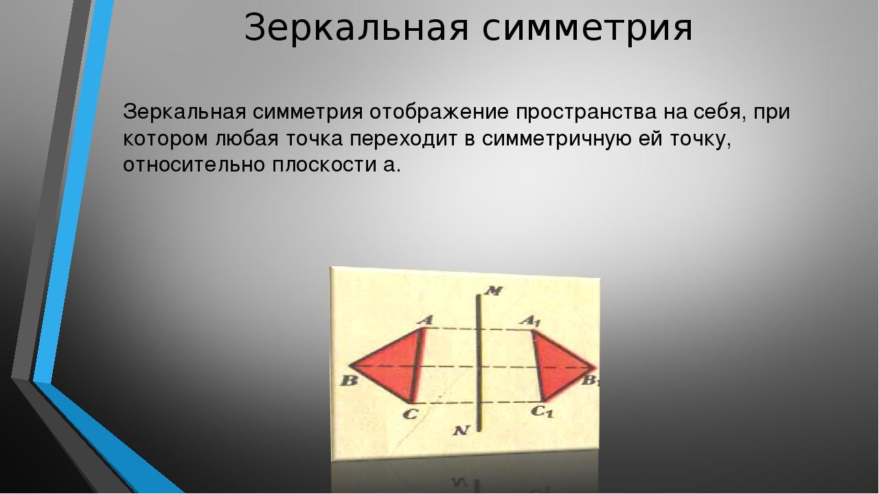 Зеркальная симметрия Зеркальная симметрия отображение пространства на себя, п...