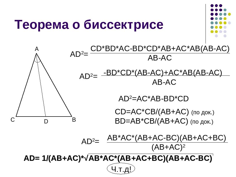 Теорема о биссектрисе C B A D CD*BD*AC-BD*CD*AB+AC*AB(AB-AC) AB-AC AD2= -BD*C...