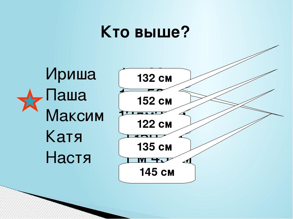 Кто выше? Ириша 1 м 23 см Паша 1 м 52 см Максим 12дм2 см Катя 1350 мм Настя 1...