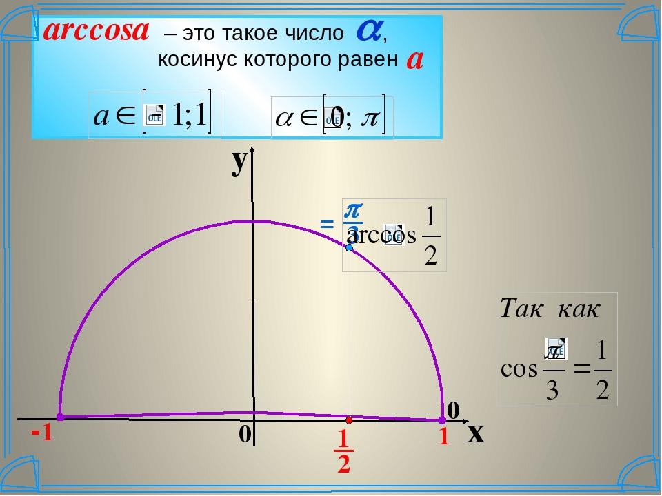 y x 0 0 1 -1 a =