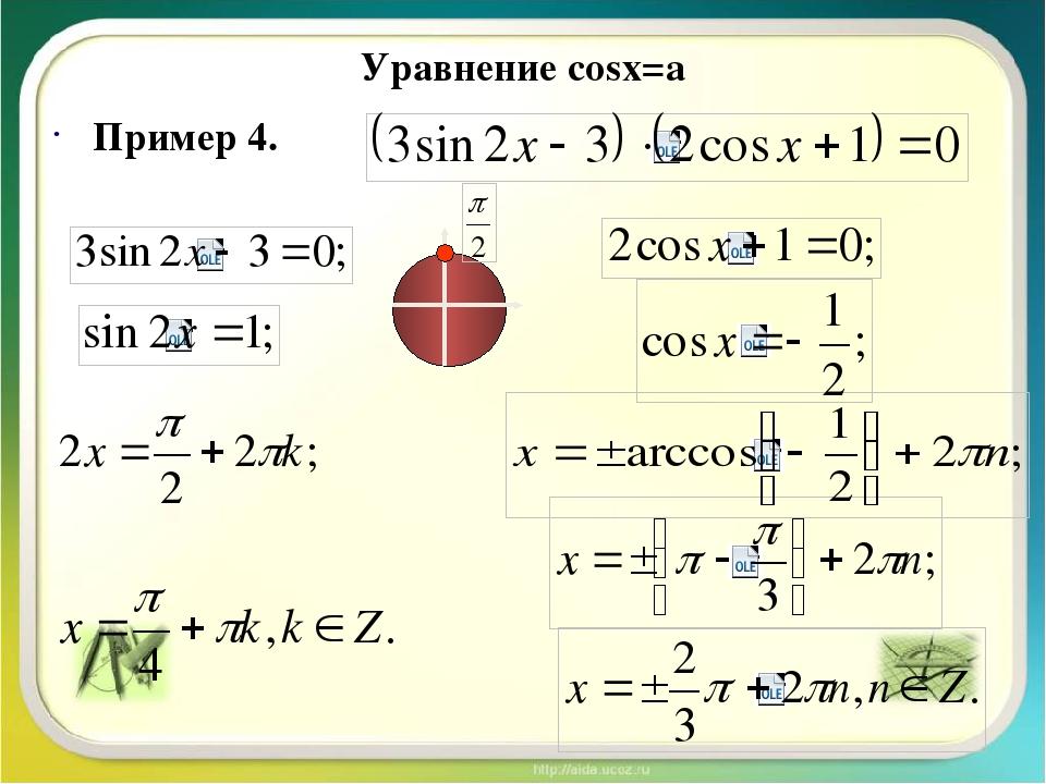 Уравнение cosx=a Пример 5.