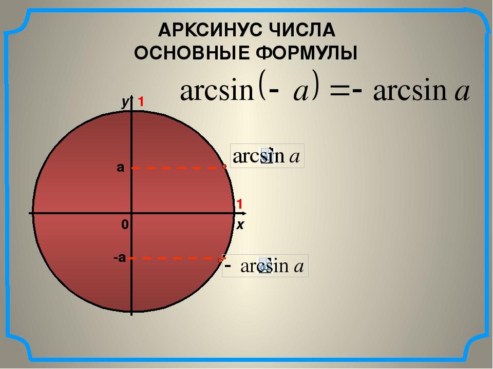 АРКСИНУС ЧИСЛА ОСНОВНЫЕ ФОРМУЛЫ Например 1. 2.