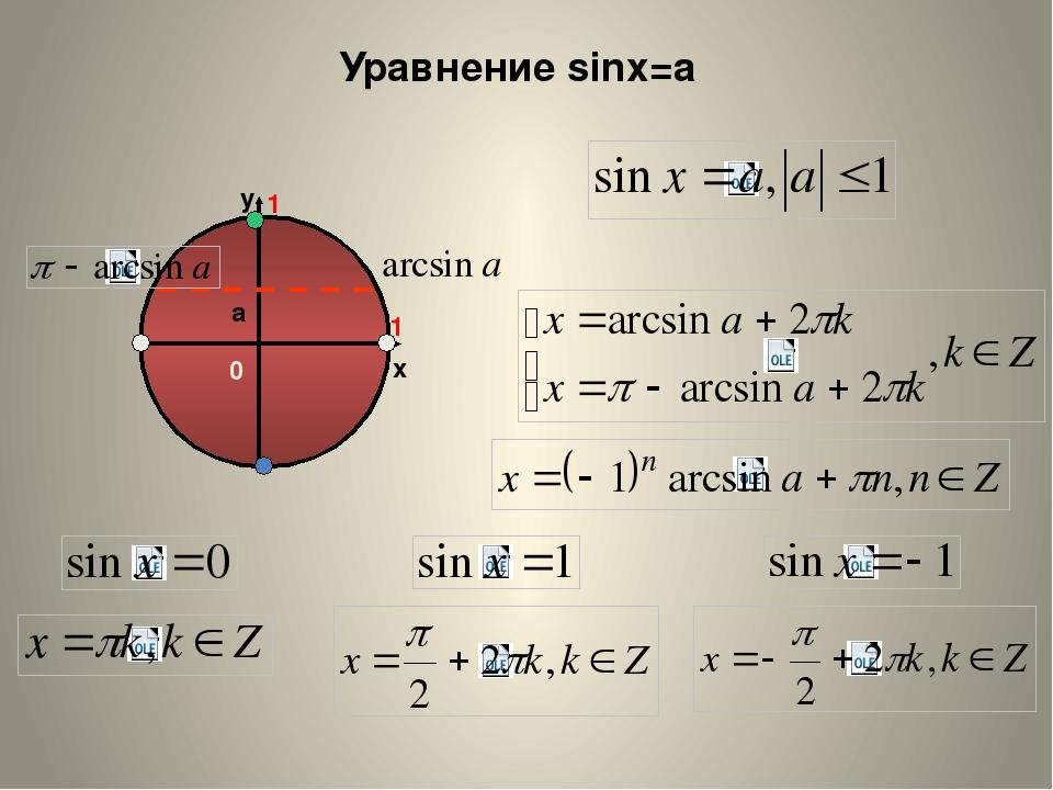 Уравнение sinx=a Пусть n-чётное число, n=2k, тогда Пусть n-нечётное число, n=...