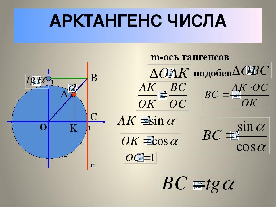АРКТАНГЕНС ЧИСЛА В C Тангенс числа точки пересечения оси тангенсов и прямой,...