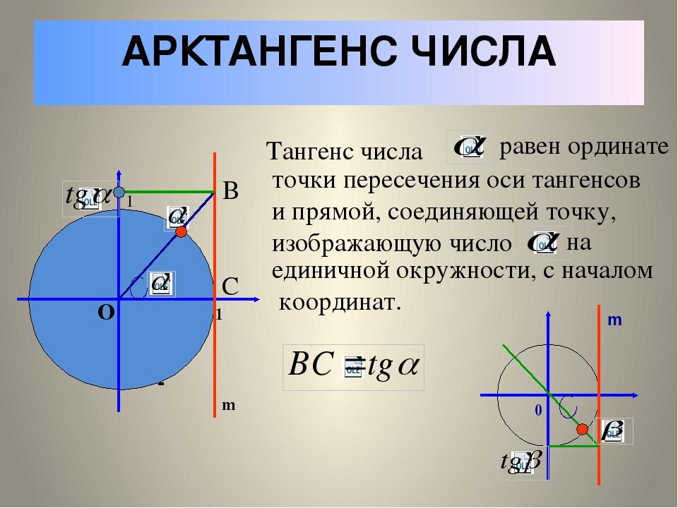 Уравнение tgx=a a m