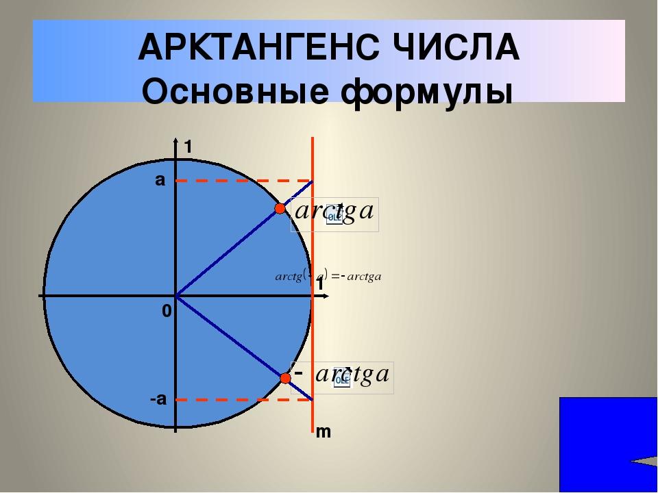 АРКТАНГЕНС ЧИСЛА Основные формулы