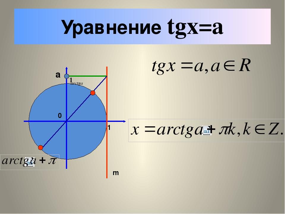 Уравнение tgx=a Пример 1. Пример 2. Ответ: Ответ: