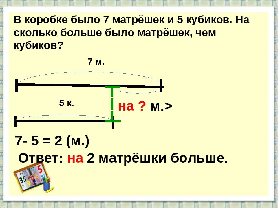 7- 5 = 2 (м.) Ответ: на 2 матрёшки больше. В коробке было 7 матрёшек и 5 куби...