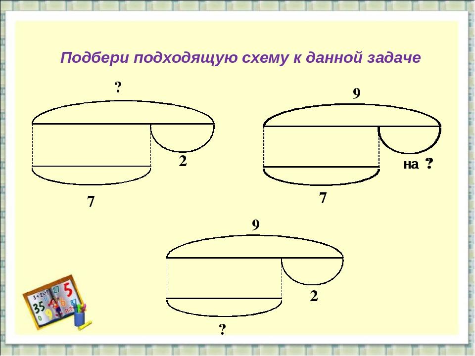 7 ? 9 ? 7 9 Подбери подходящую схему к данной задаче