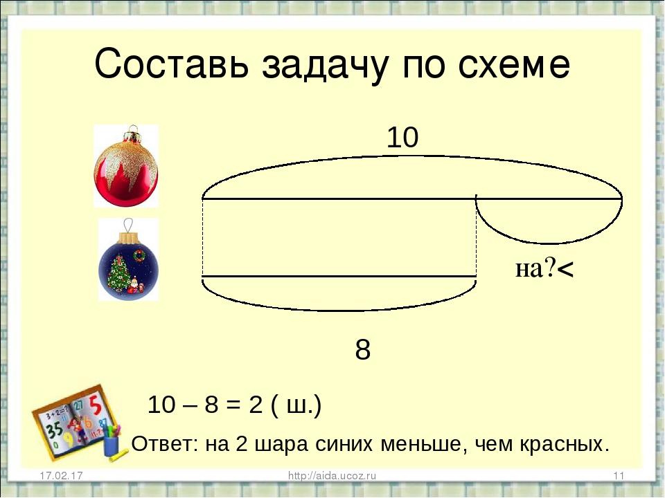 Составь задачу по схеме * http://aida.ucoz.ru * на?< 10 8 10 – 8 = 2 ( ш.) От...