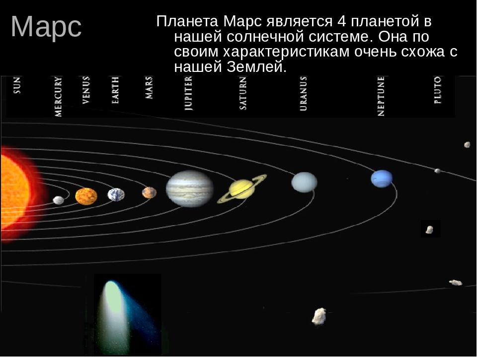 Марс Планета Марс является 4 планетой в нашей солнечной системе. Она по своим...