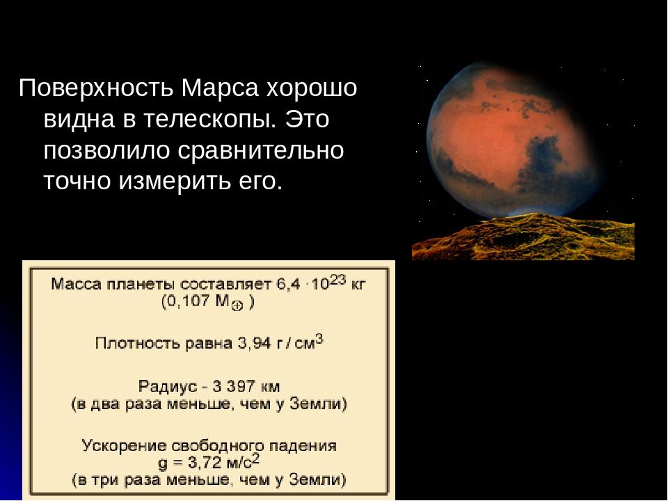 Поверхность Марса хорошо видна в телескопы. Это позволило сравнительно точно...