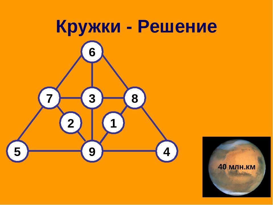 Кружки - Решение 40 млн.км