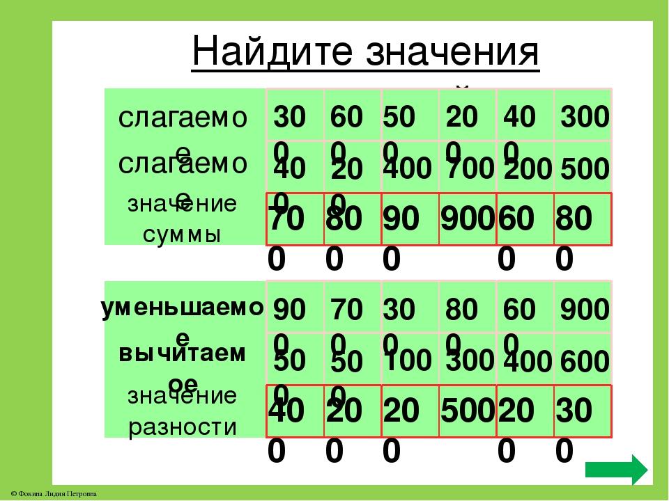 Найдите значения выражений слагаемое слагаемое значение суммы 300 600 500 200...