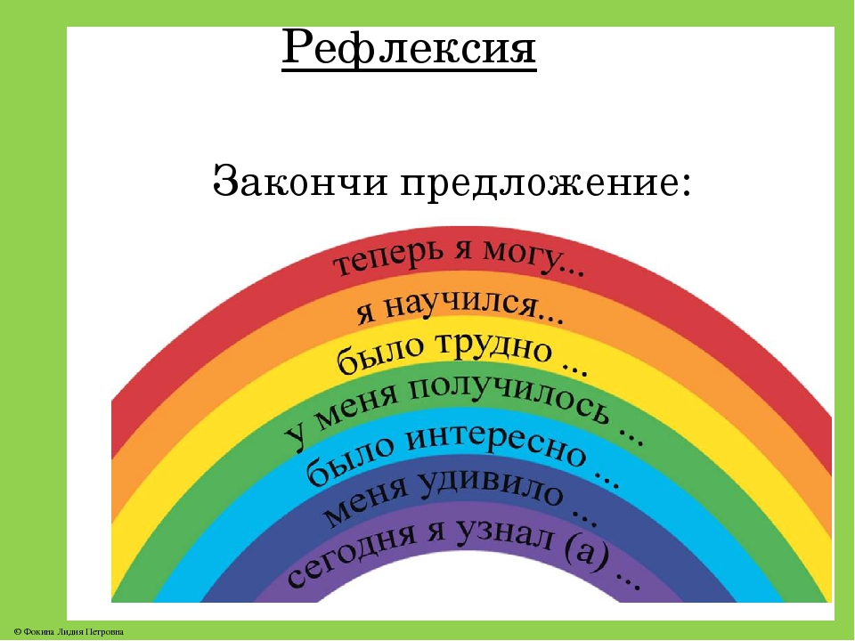 Рефлексия Закончи предложение: © Фокина Лидия Петровна