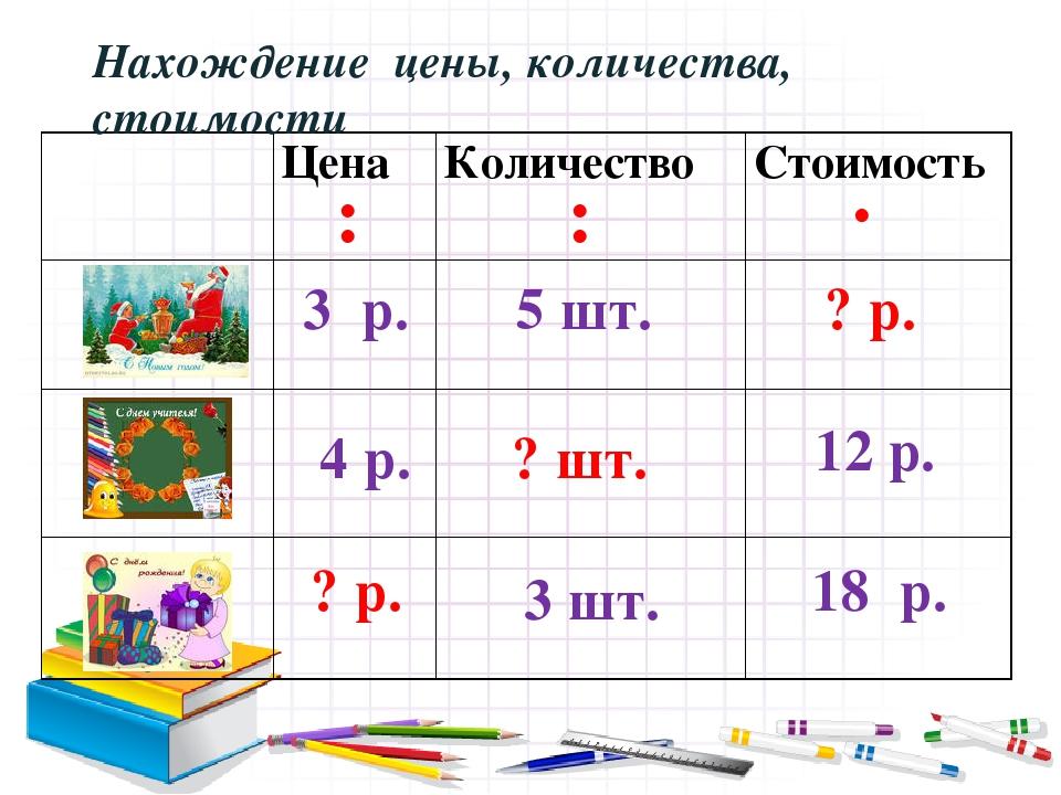 Решение задач цена количество стоимость задачи на проценты трех видов с решением