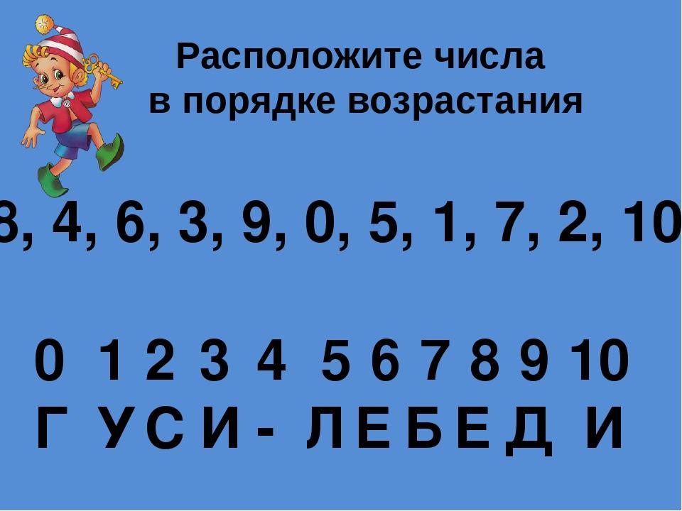 8, 4, 6, 3, 9, 0, 5, 1, 7, 2, 10 0 Г 1 У 2 С 3 И 4 - 5 Л 6 Е 7 Б 8 Е 9 Д 10 И...