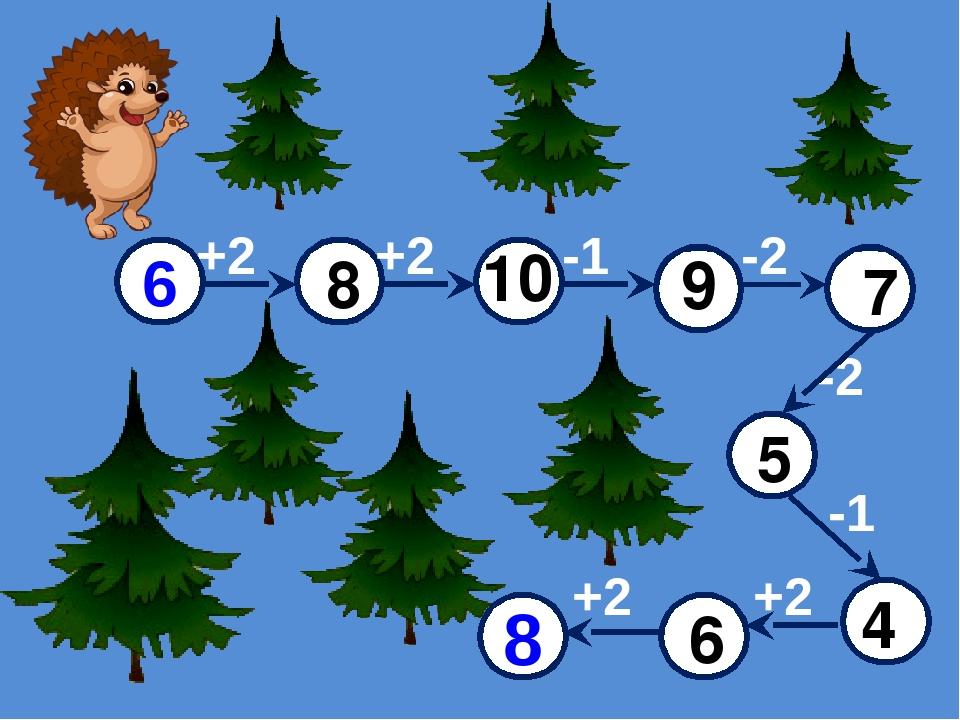 8 10 9 7 5 4 6 -2 -1 +2 6 8 -2 -1 +2 +2 +2