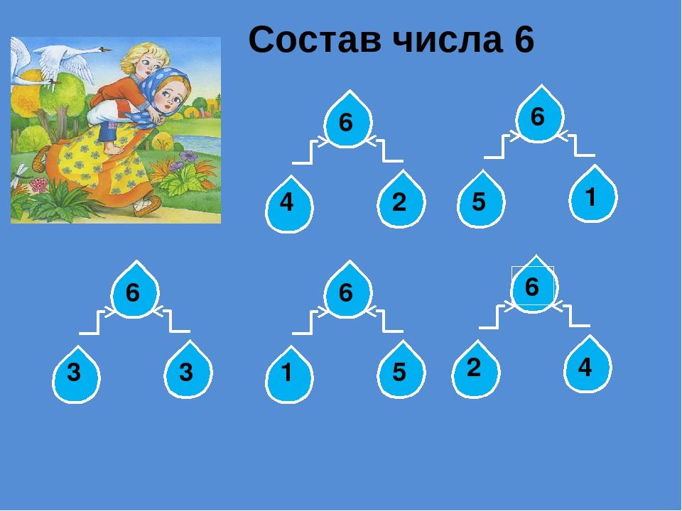 Состав числа 6 4 2 6 5 1 6 3 3 6 1 5 6 2 4 6