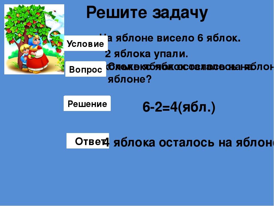 Решите задачу На яблоне висело 6 яблок. 2 яблока упали. Сколько яблок осталос...