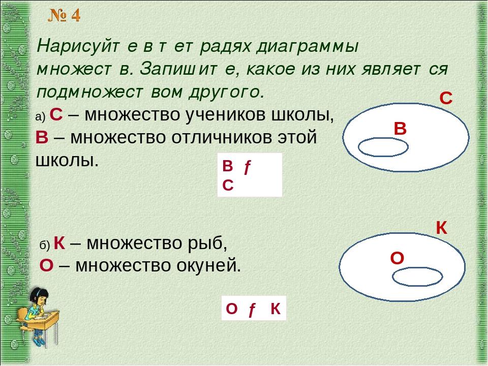 Нарисуйте в тетрадях диаграммы множеств. Запишите, какое из них является подм...
