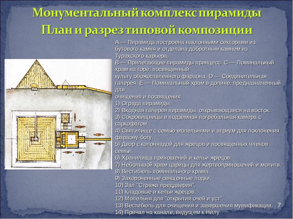 * А — Пирамида построена наклонными секторами из бутового камня и отделана до...