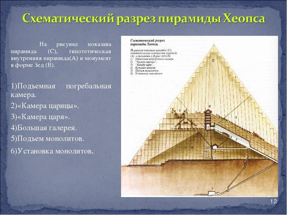 * На рисунке показана пирамида (С), гипотетическая внутренняя пирамида(А) и м...