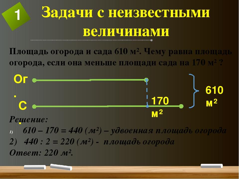 Решение: 610 – 170 = 440 (м²) – удвоенная площадь огорода 2) 440 : 2 = 220 (м...