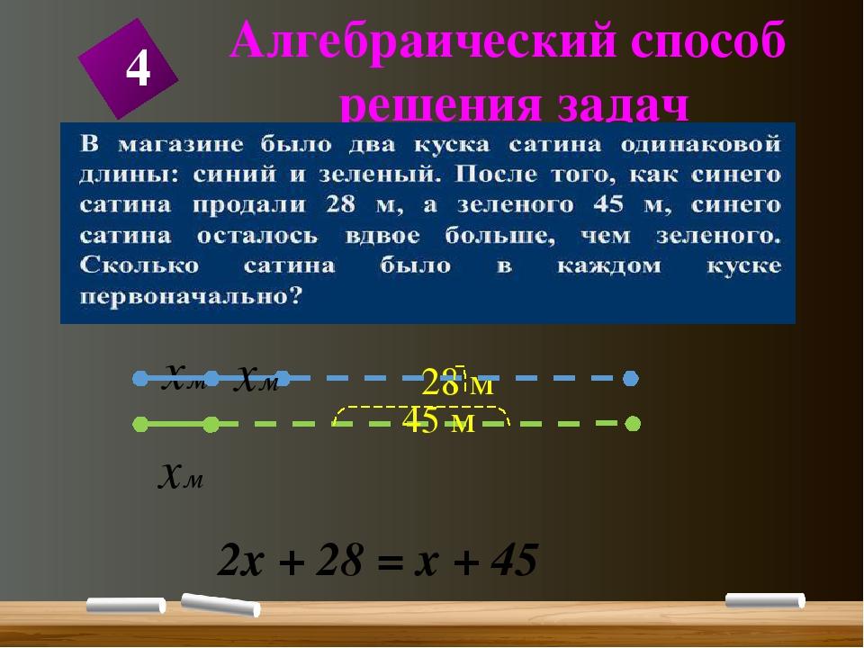 хм хм хм 2х + 28 = х + 45 Алгебраический способ решения задач 4 28 м 45 м
